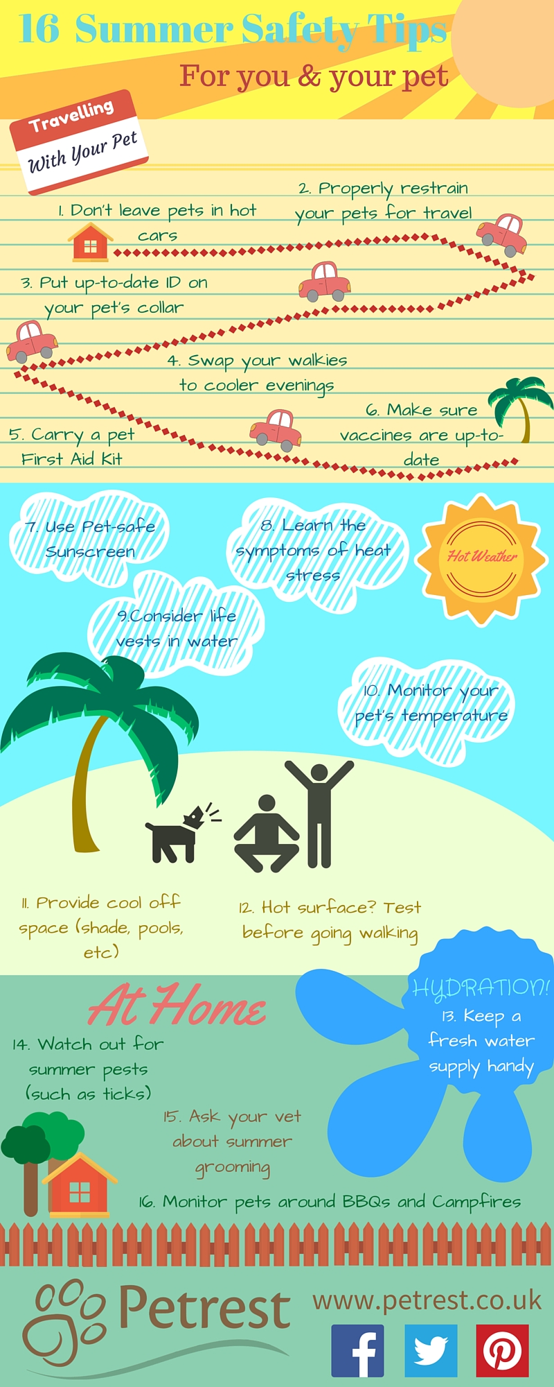 tips-infographics-2